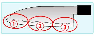 包丁の刃を3箇所に分けて研ぐ